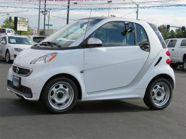 2015 Smart fortwo 2dr Car Passion - Contact Dealer only 32 miles