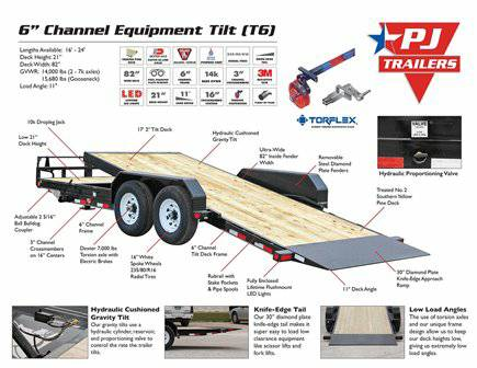 Equipment Trailers, Tiltbed Trailer, PJ Trailers T6202