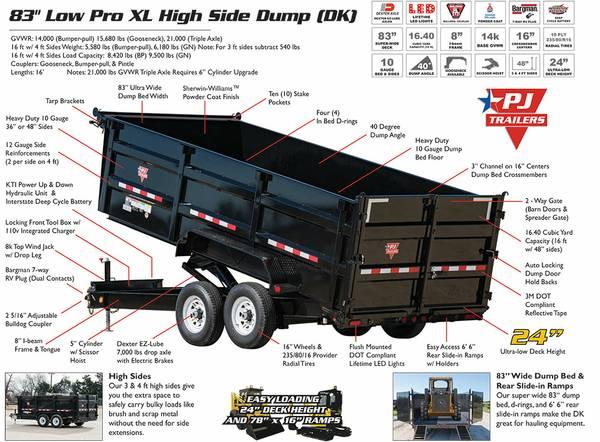 Low Profile Dump Trailer, PJ Dump Trailers DK162-4 16,000 lbs