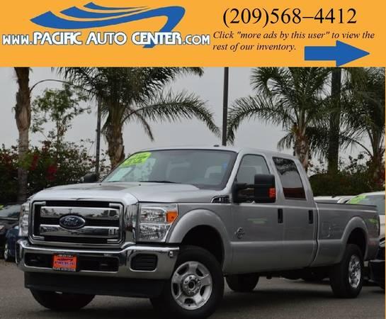 2016 Ford F-250 *XLT*4x4*F250* Diesel (15534)