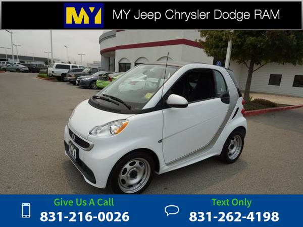 2015 *Smart* *Fortwo* 23 miles