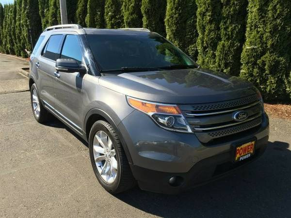 2013 *Ford* *Explorer* *Limited* Sport Utility