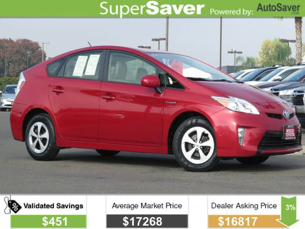 2013 Toyota Prius 5d Hatchback Two