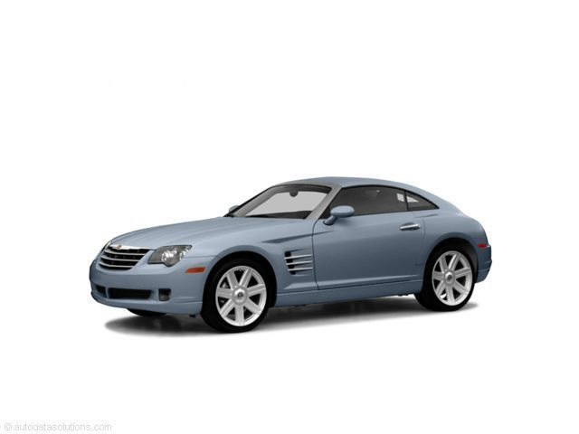 Photo Used 2005 Chrysler Crossfire Limited 2dr Cpe Coupe in Greenville, SC